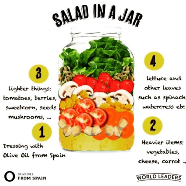 Salada No Pote Como Montar E Ideias De Ingredientes Cozinhando Para 2 Ou 1